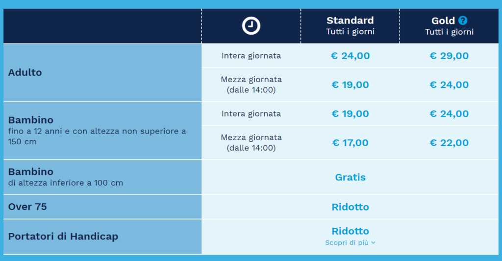 prezzi parco acquatico hydromania
